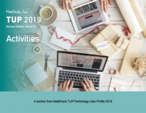 Cover of TUP 2019 Activities Chapter