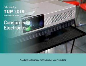 Cover of TUP 2019 Consumer Electronics Chapter